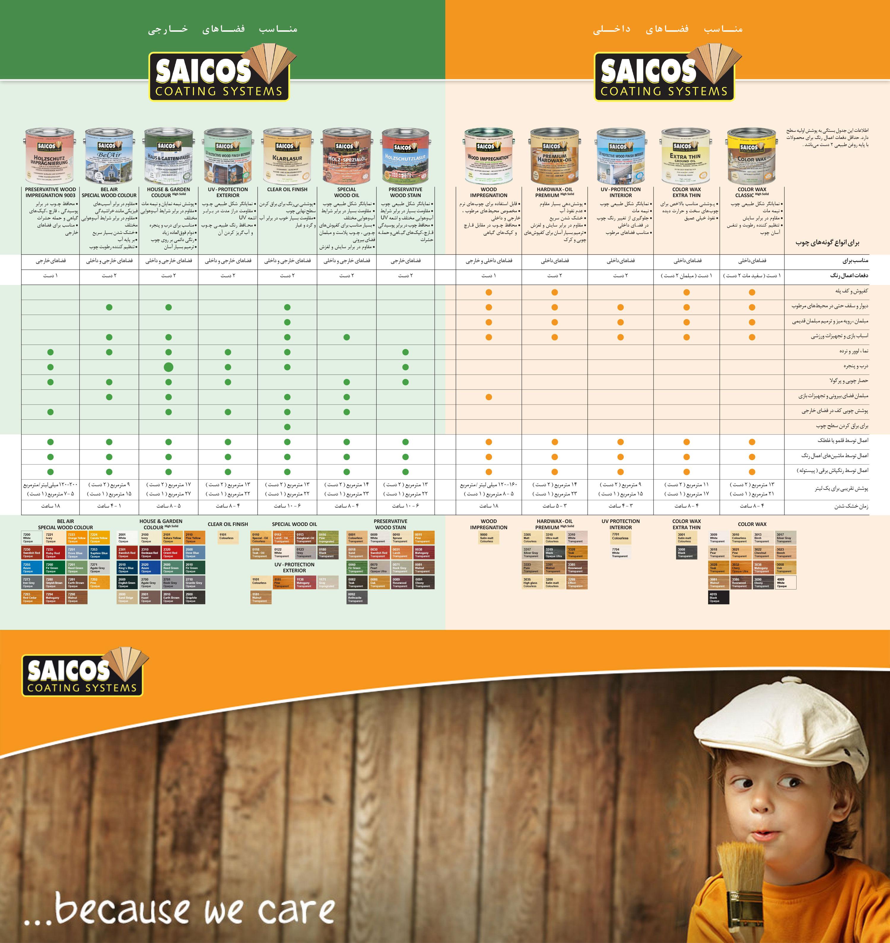 راهنمای استفاده از پوشش محافظ رنگ چوب و روغن چوب